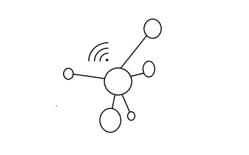 1) Network